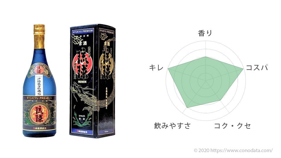 おすすめ泡盛6位の琉球プレミアムのボトルと箱の画像そして味を表したレーダーチャート