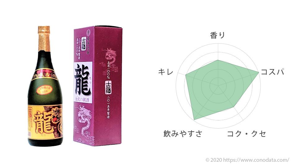 おすすめ泡盛4位の龍(たつ)古酒のボトルと箱の画像そして味を表したレーダーチャート