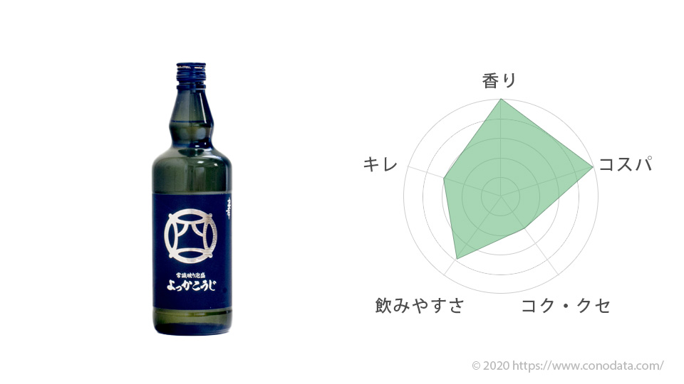 おすすめ泡盛番外のよっかこうじのボトルの画像そして味を表したレーダーチャート