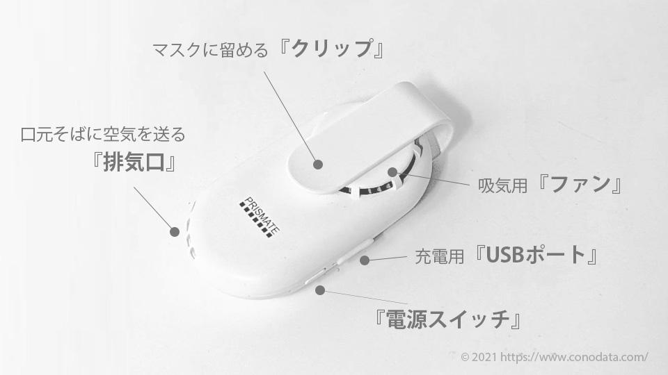 Mask Air Fan(マスクエアーファン)を箱から出して詳細を説明した画像